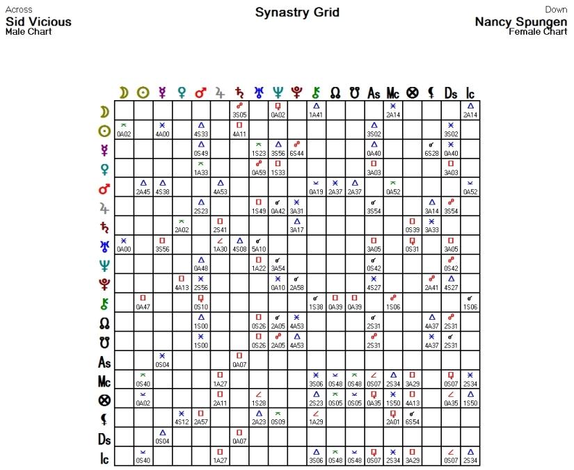 syd-nancy-grid