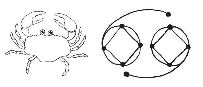 cancer-symbol